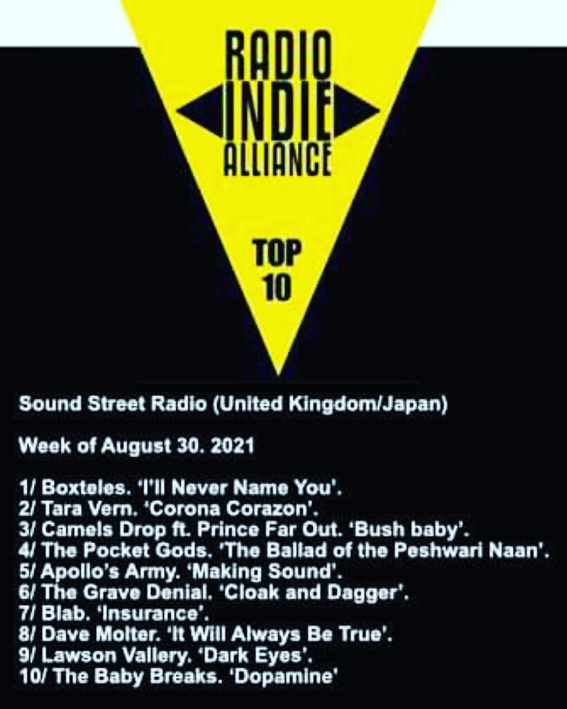 New Music Review 131. Top 10 Chart.