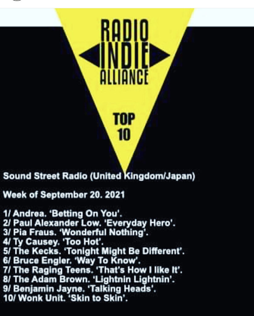 New Music Review 134. Top 10 Chart.