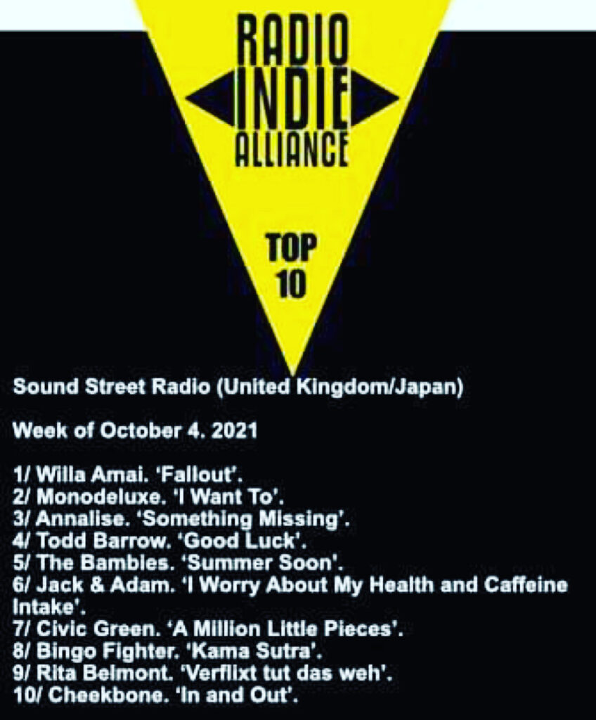 New Music Review 135. Top 10 Chart.